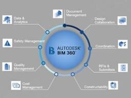 Лицензионная программа Autodesk BIM 360 2021 на 1 год