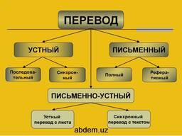 Перевод, редактирование текстов, проверка переводов