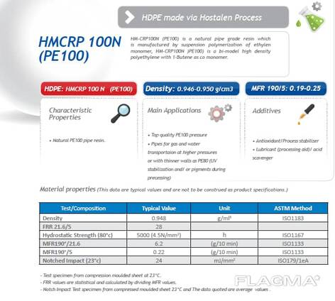 Полипропилен Parslen ZR230C ZRCT230C и PE100 (ИРАН)