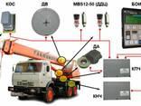 Прибор безопасности на ГПМ - фото 3