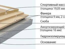 В избранные Skvosh. Проектирование, поставка и полная инста