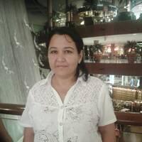 Fayzieva Nafisa Taxirovna